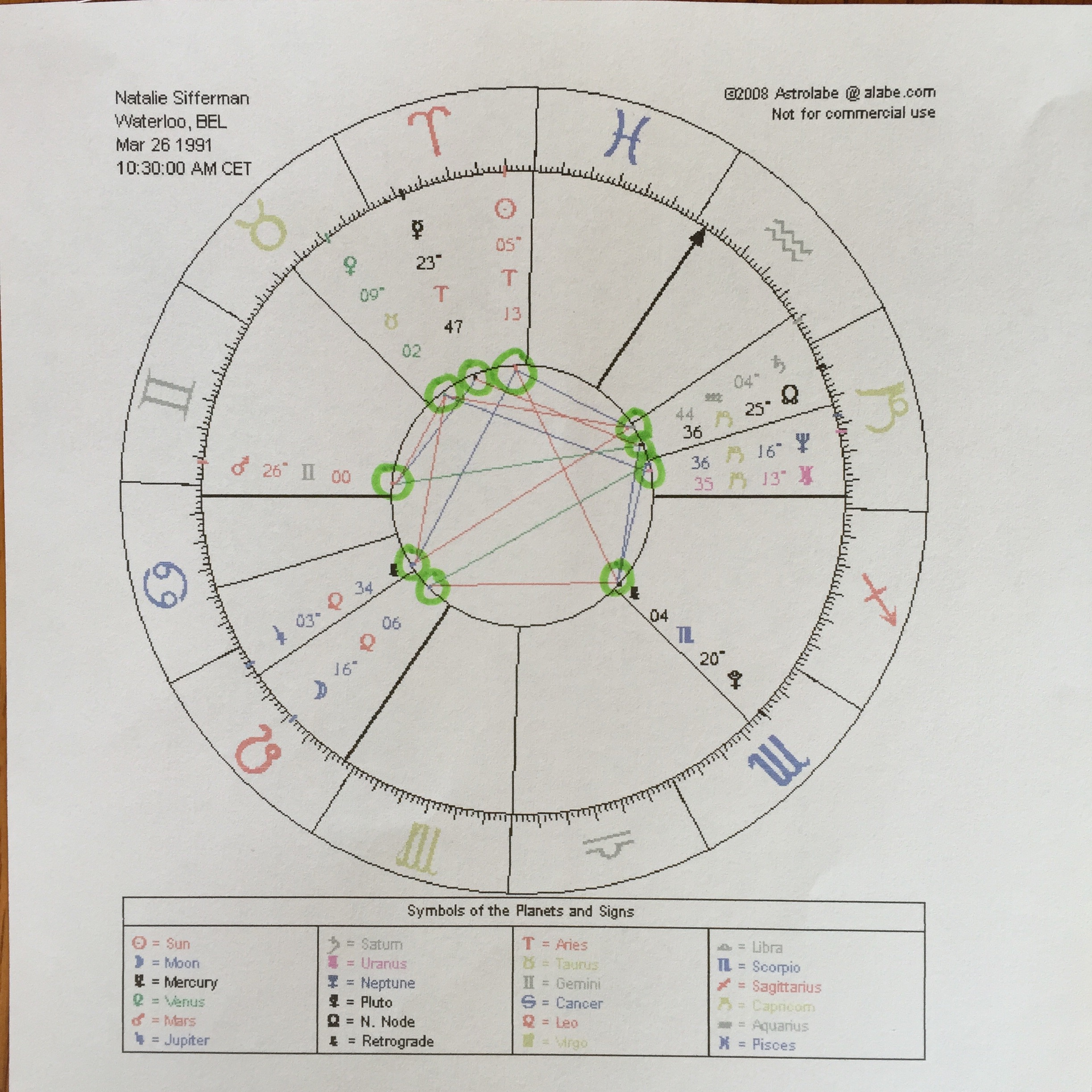 Astrolabe natal chart choice image free any chart examples 100 astrolabe free birth chart the 25 best free natal chart how to interpret your birth nvjuhfo Image collections